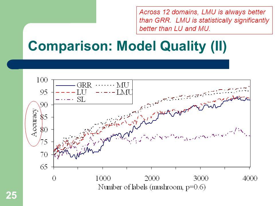 Comparison: Model Quality (II)