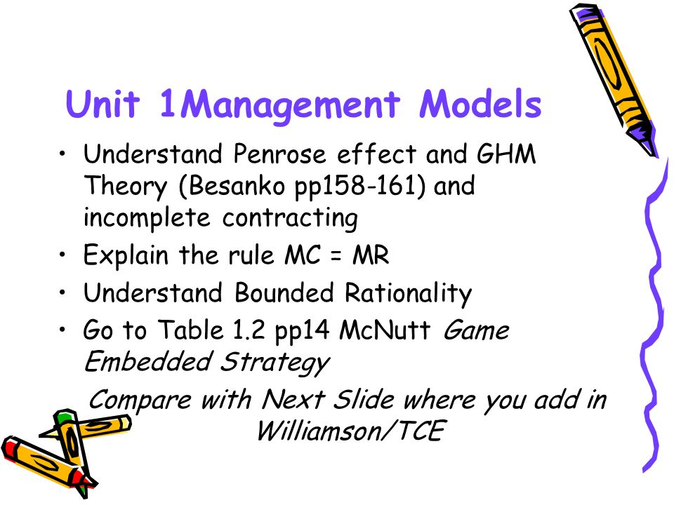 Unit 1Management Models