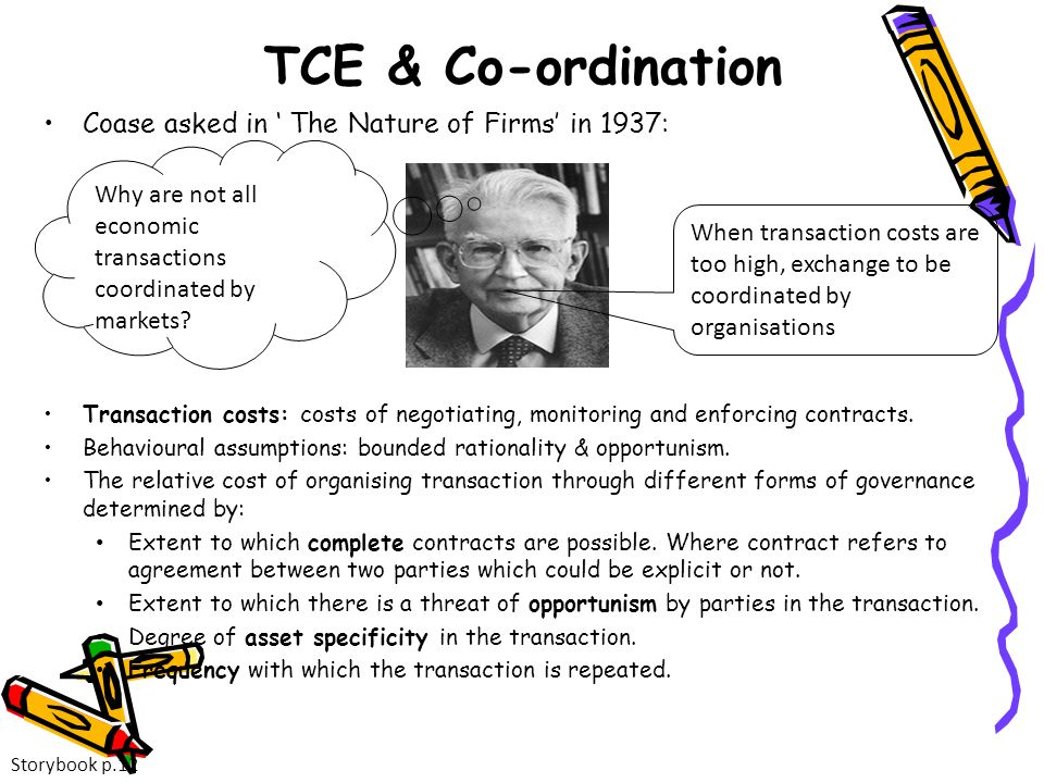 TCE & Co-ordination Coase asked in ' The Nature of Firms' in 1937: