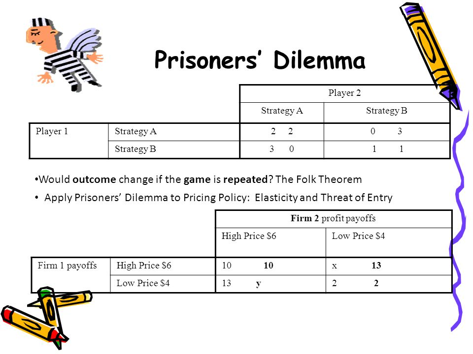 Prisoners' Dilemma Player 2. Strategy A. Strategy B. Player 1. 2 2. 0 3. 3 0.