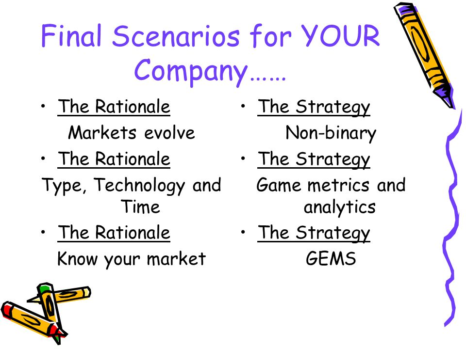 Final Scenarios for YOUR Company……