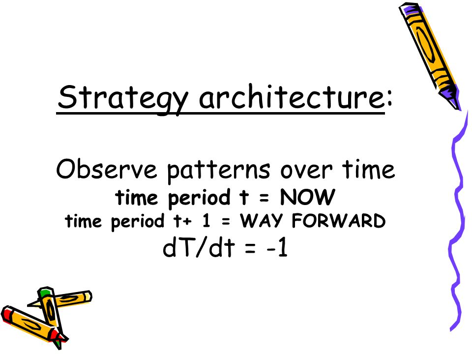 Strategy architecture: Observe patterns over time time period t = NOW time period t+ 1 = WAY FORWARD dT/dt = -1