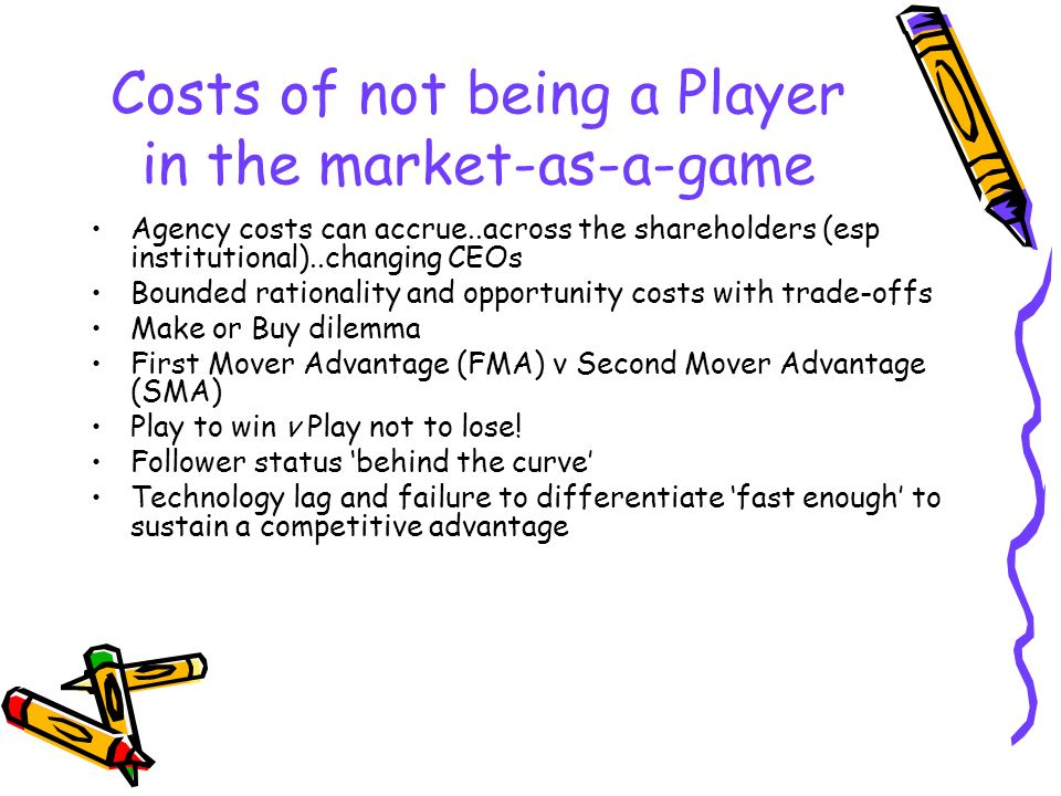 Costs of not being a Player in the market-as-a-game