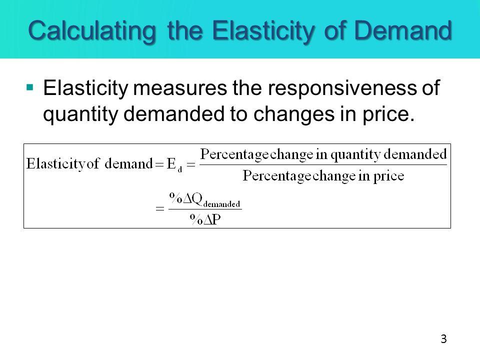 Calculating the Elasticity of Demand