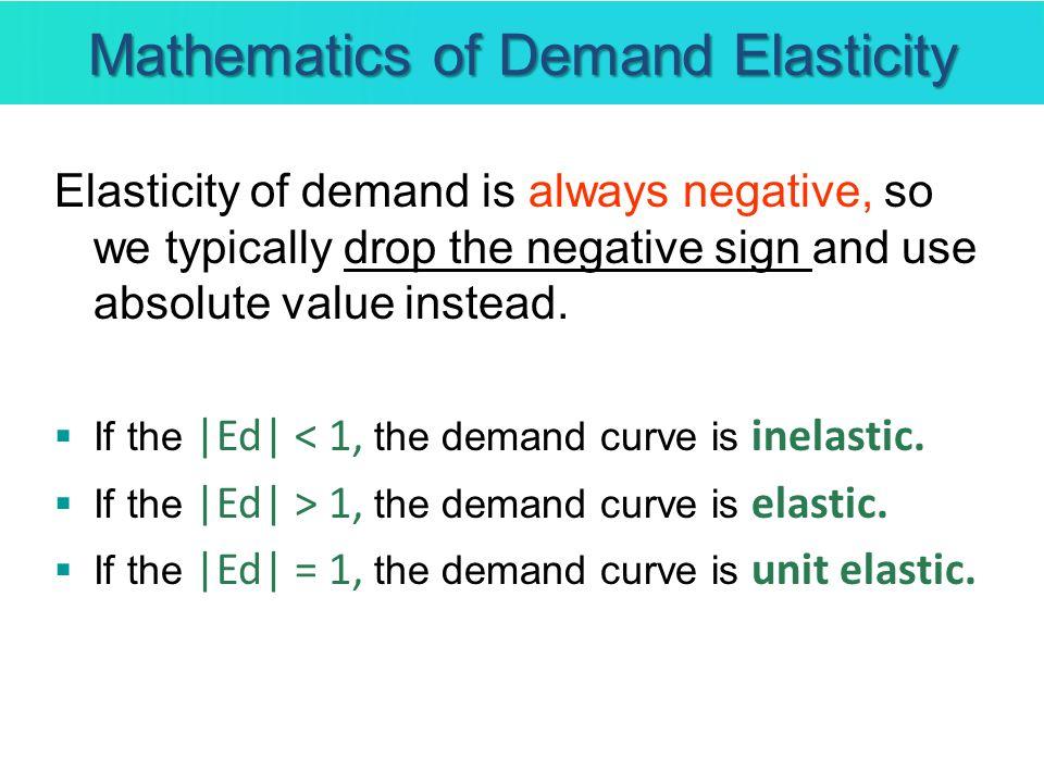 Mathematics of Demand Elasticity