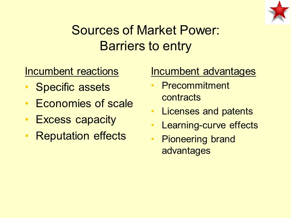 Sources of Market Power: Barriers to entry