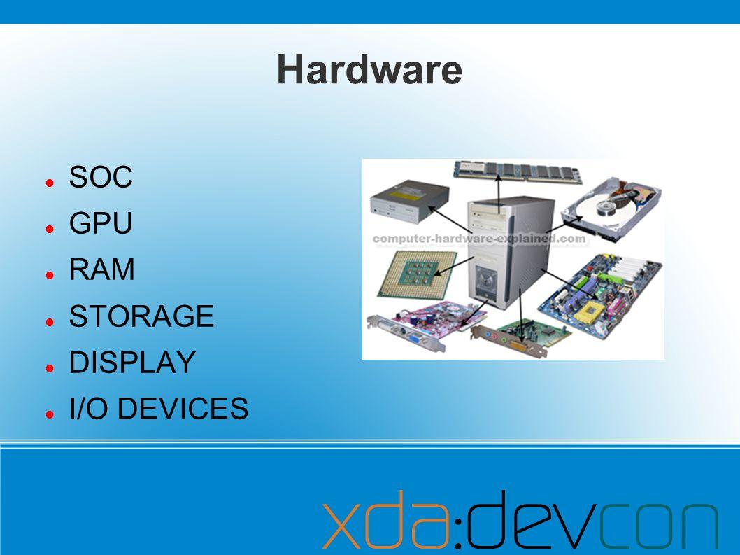 Hardware SOC GPU RAM STORAGE DISPLAY I/O DEVICES