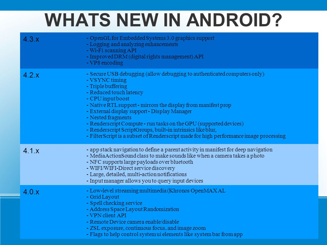 WHATS NEW IN ANDROID 4.3.x 4.2.x 4.1.x 4.0.x