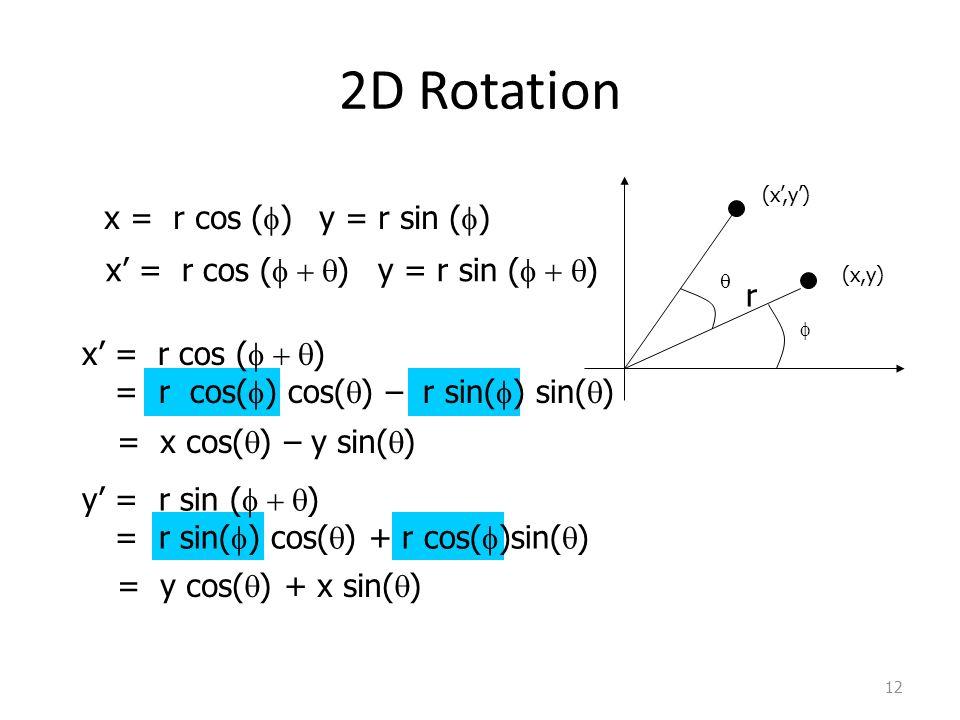 2D Rotation x = r cos (f) y = r sin (f)