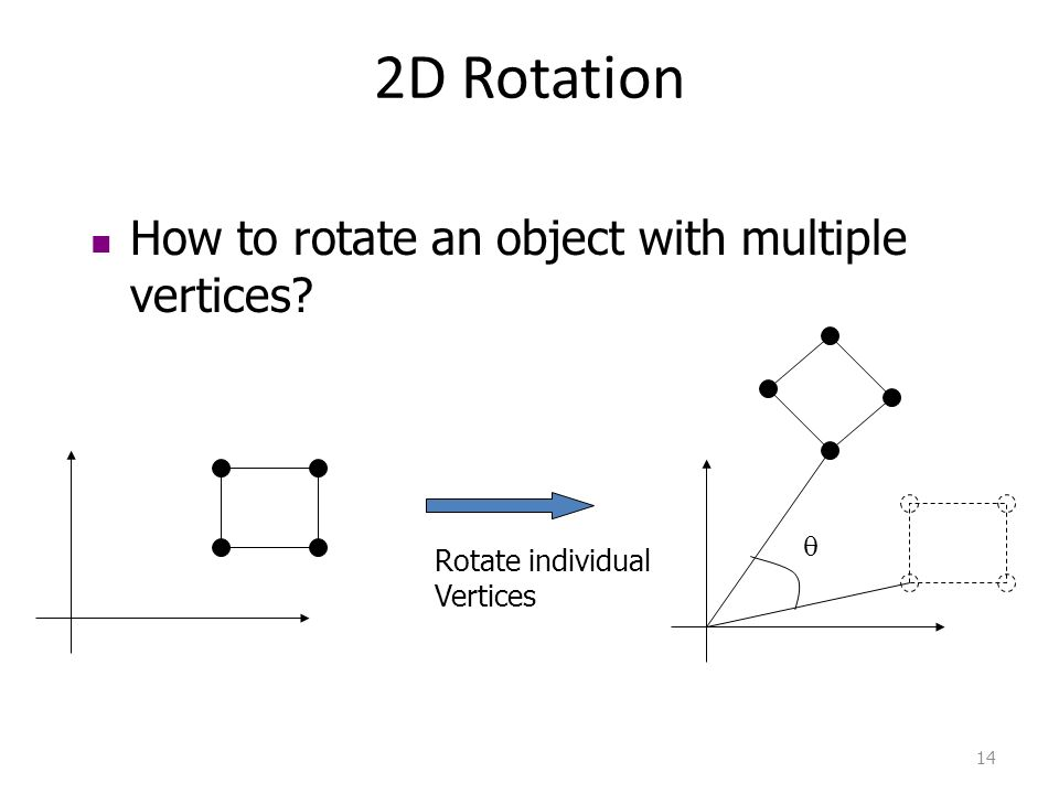 2D Rotation How to rotate an object with multiple vertices q