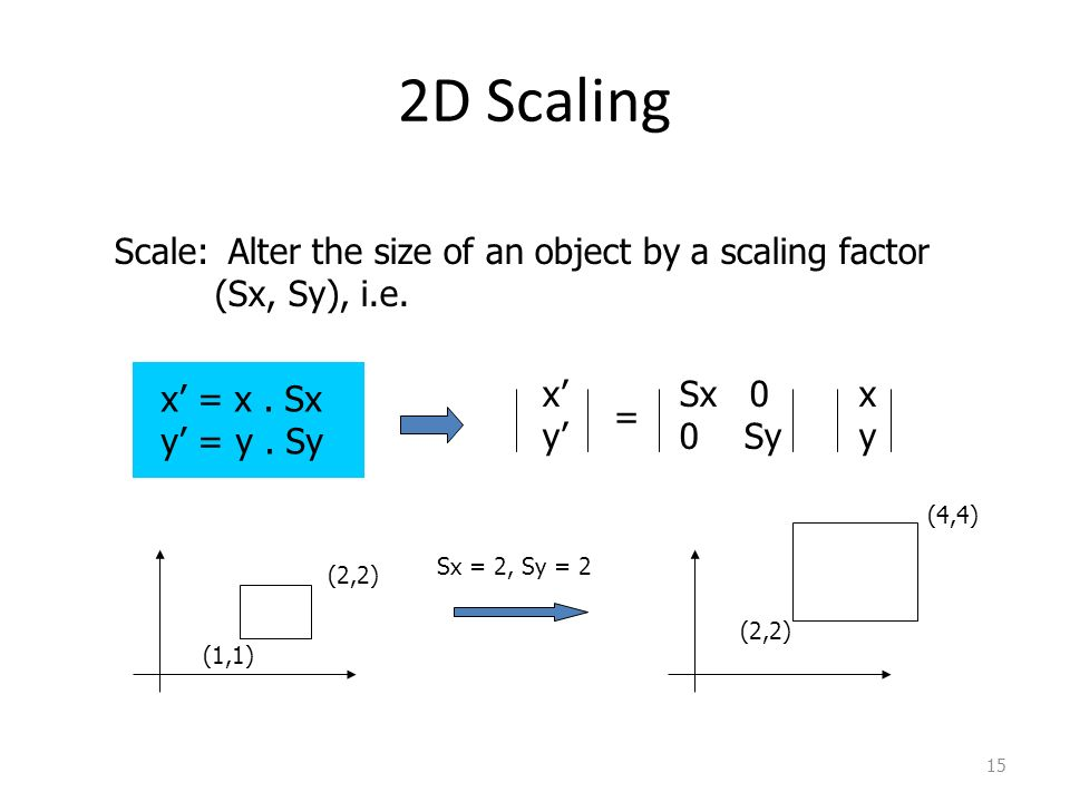 2D Scaling Scale: Alter the size of an object by a scaling factor