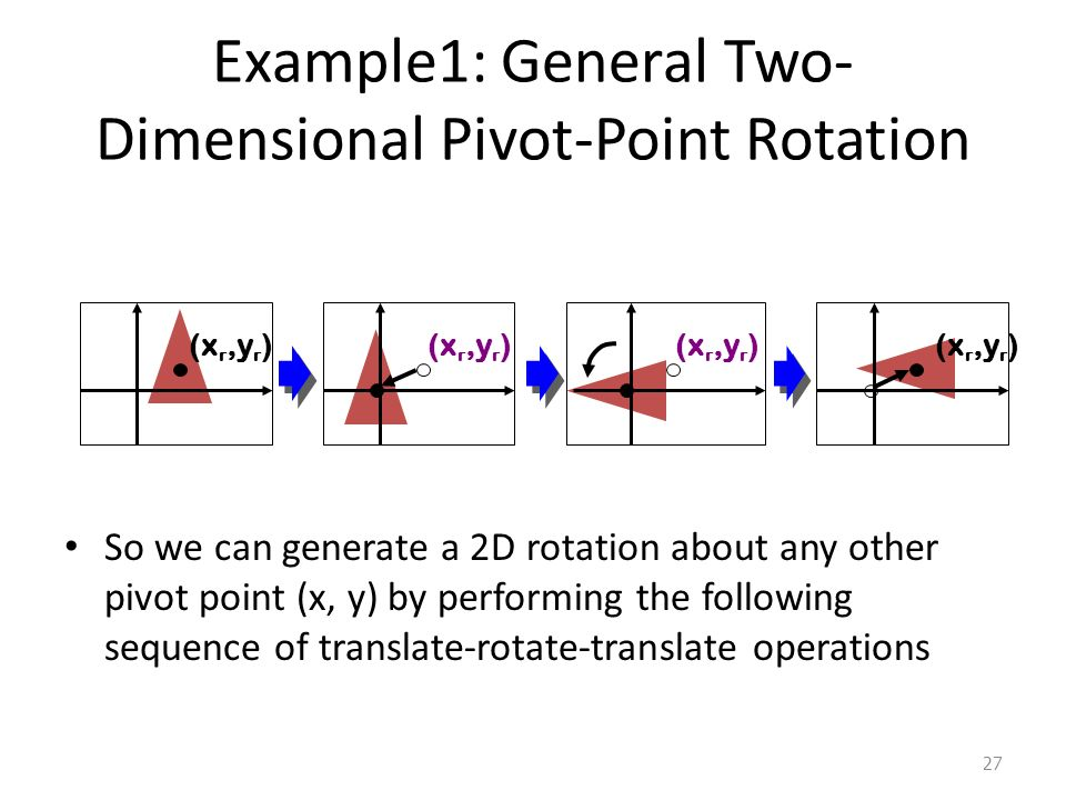 Example1: General Two-Dimensional Pivot-Point Rotation
