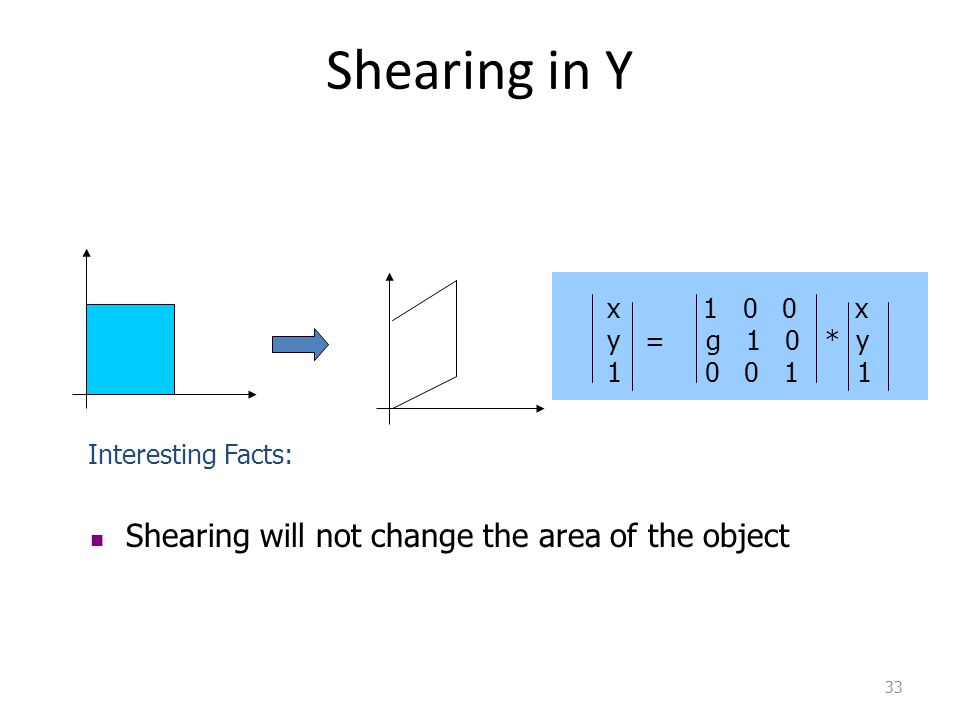 Shearing in Y Shearing will not change the area of the object