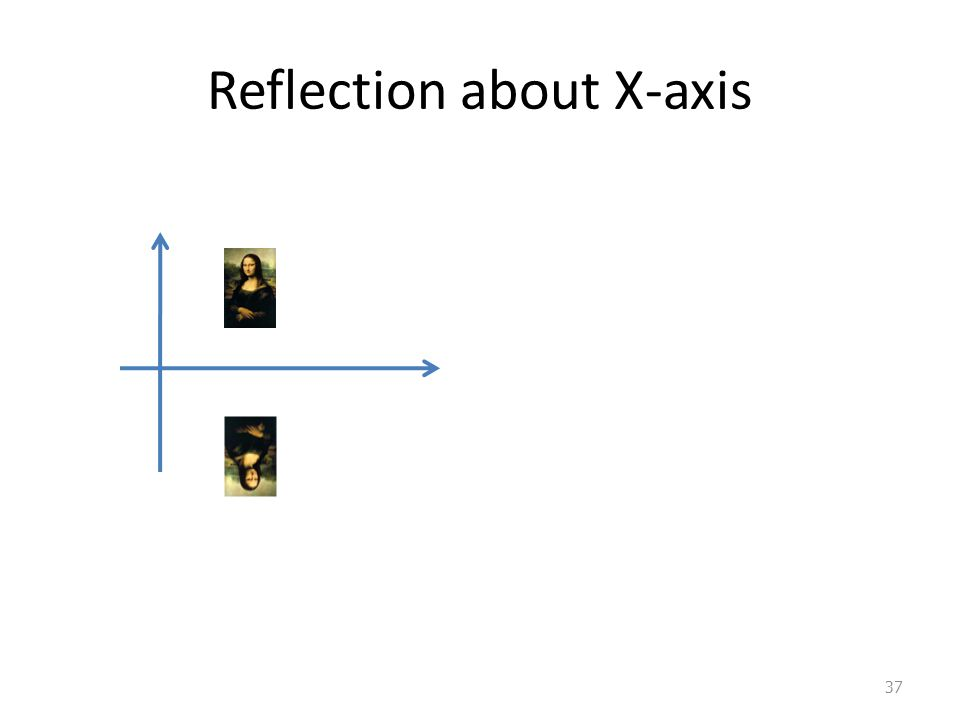 Reflection about X-axis