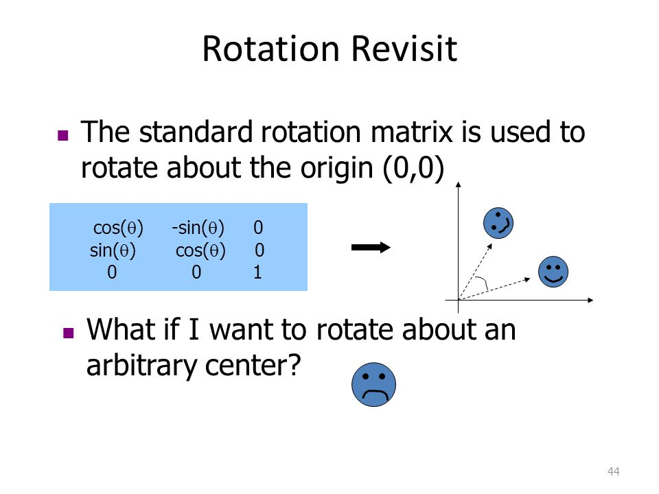 Rotation Revisit The standard rotation matrix is used to rotate about the origin (0,0) cos(q) -sin(q) 0.