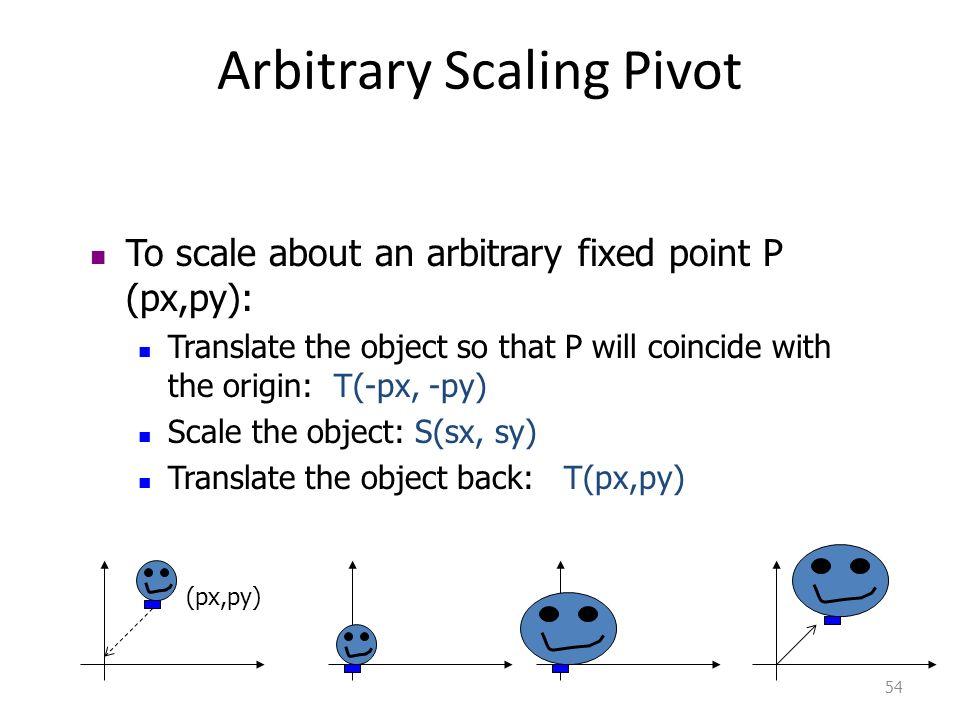 Arbitrary Scaling Pivot