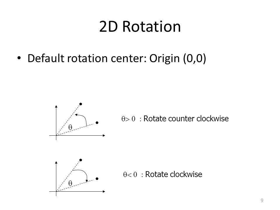2D Rotation Default rotation center: Origin (0,0)