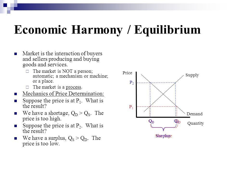 Economic Harmony / Equilibrium
