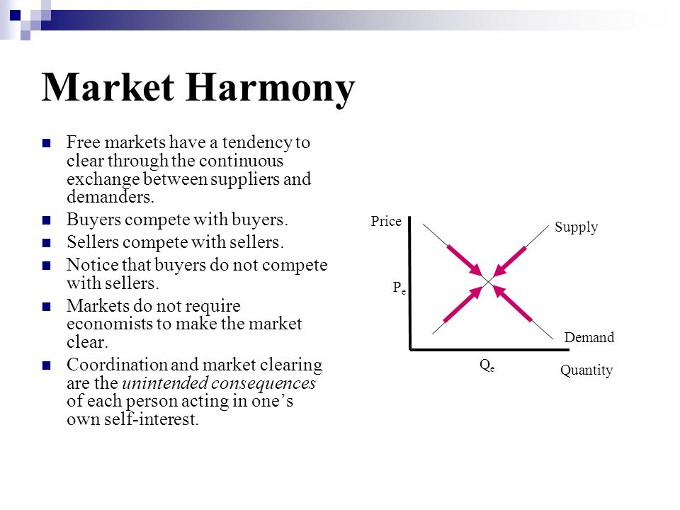 Market Harmony Free markets have a tendency to clear through the continuous exchange between suppliers and demanders.