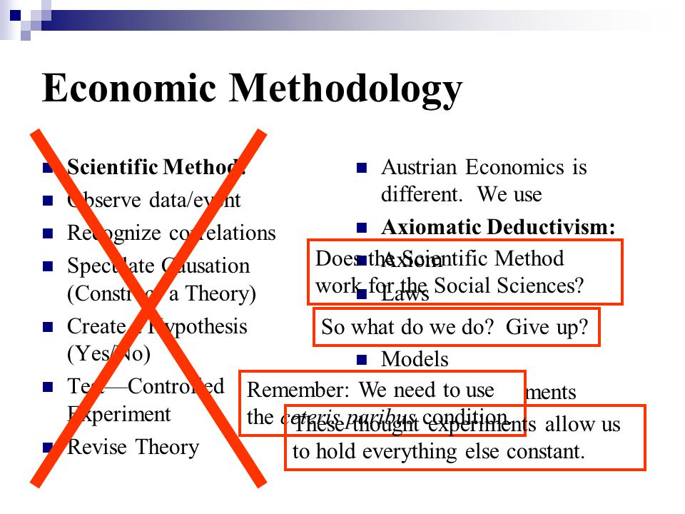 Economic Methodology Scientific Method: Observe data/event