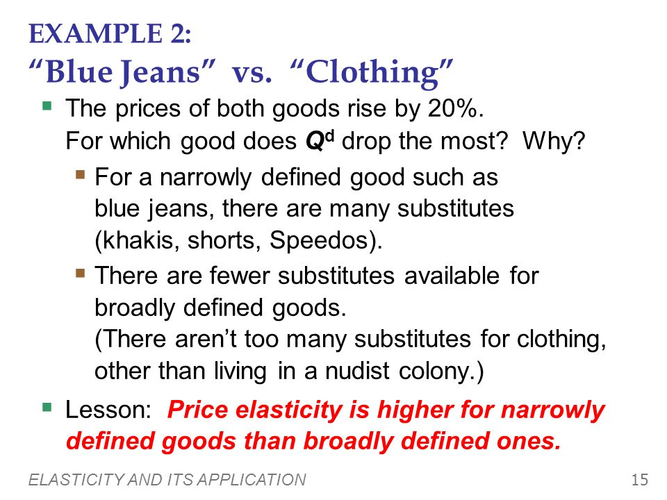 EXAMPLE 2: Blue Jeans vs. Clothing