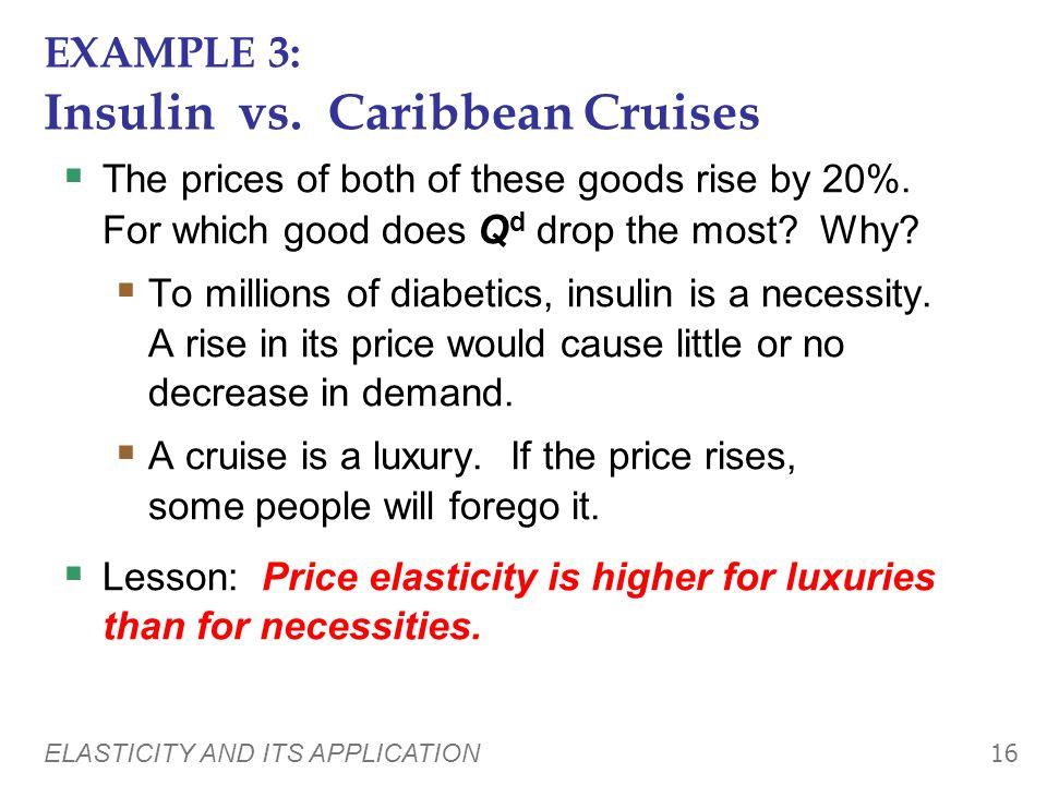 EXAMPLE 3: Insulin vs. Caribbean Cruises