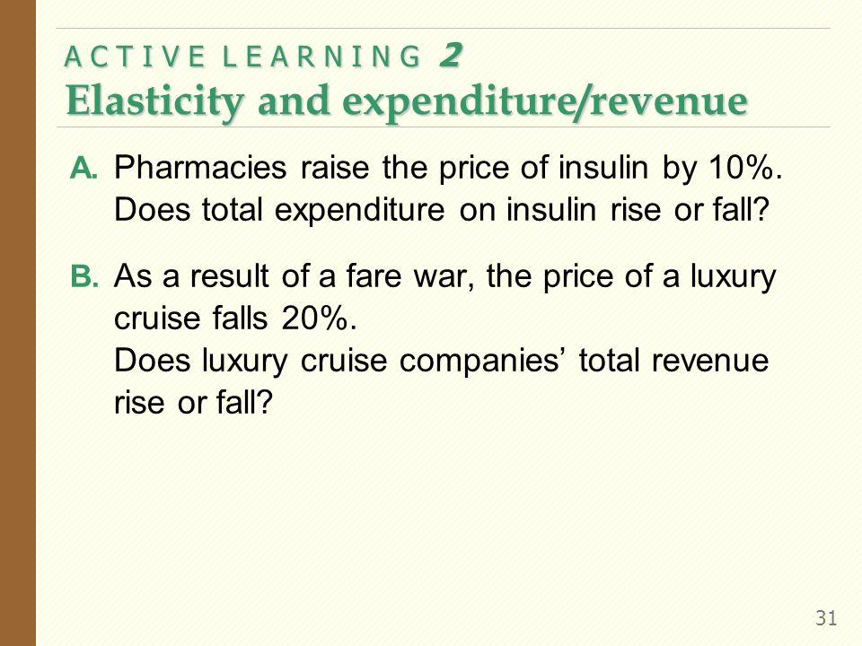 A C T I V E L E A R N I N G 2 Elasticity and expenditure/revenue