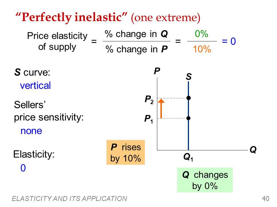 Perfectly inelastic (one extreme)