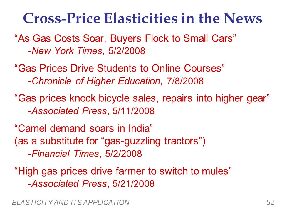Cross-Price Elasticities in the News