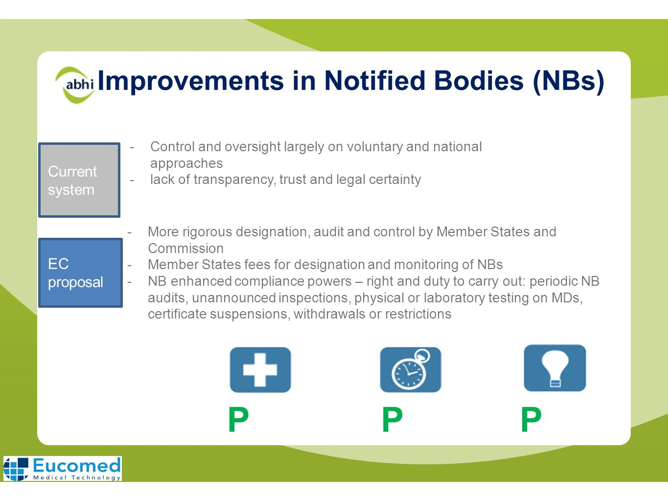 Improvements in Notified Bodies (NBs)