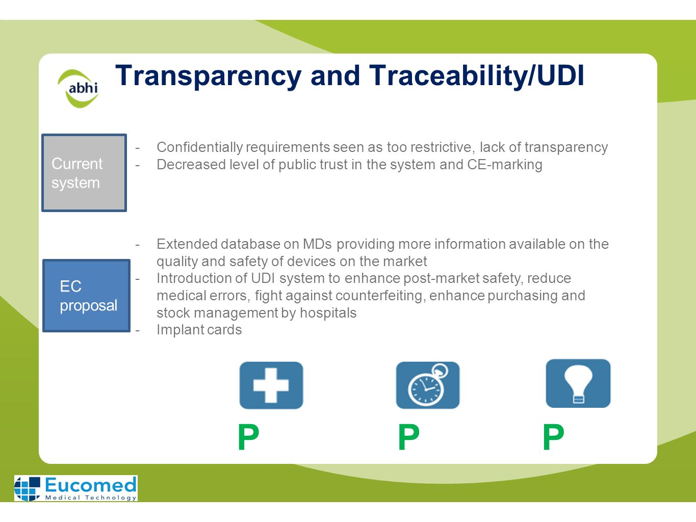 Transparency and Traceability/UDI