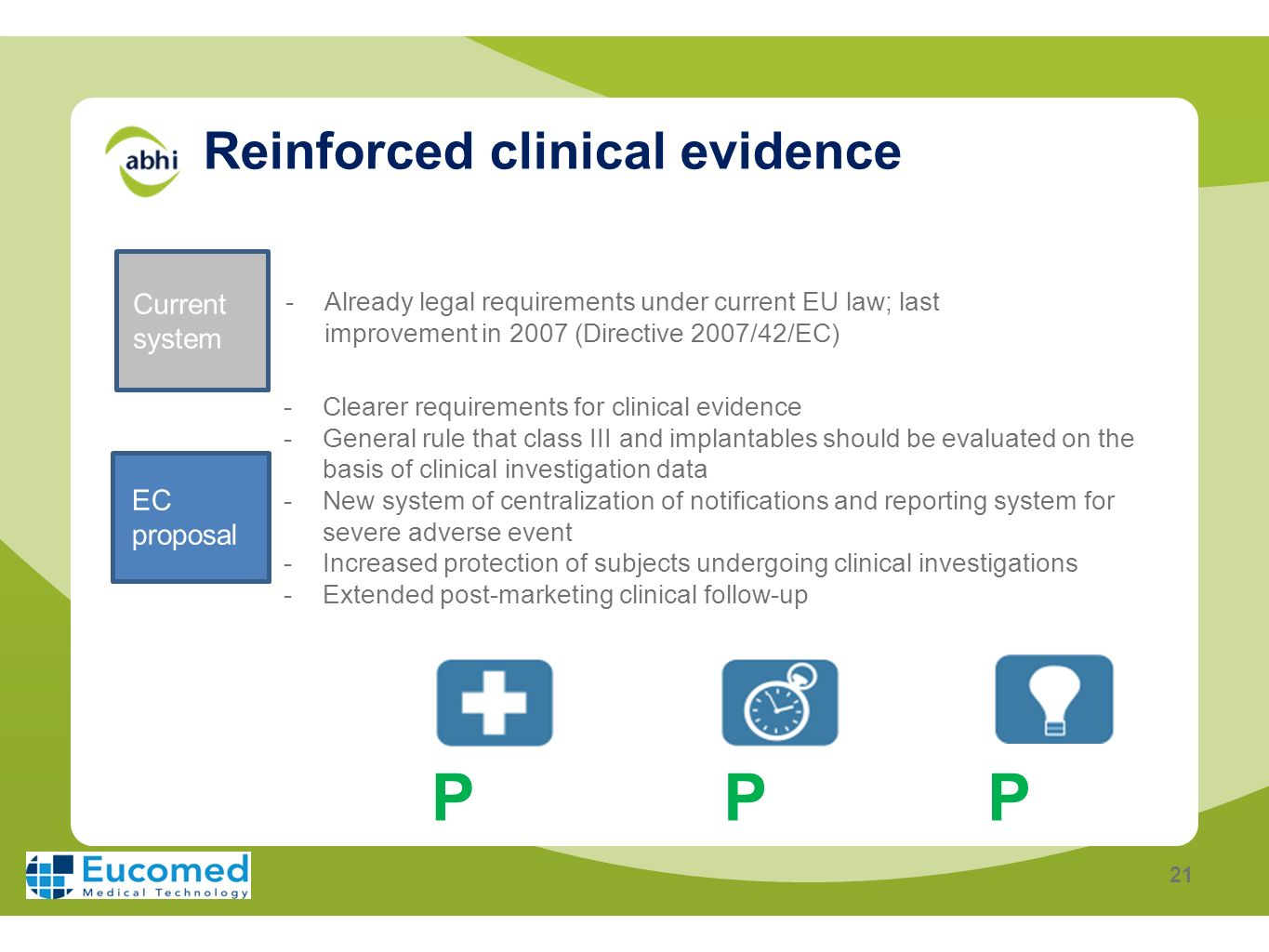 Reinforced clinical evidence