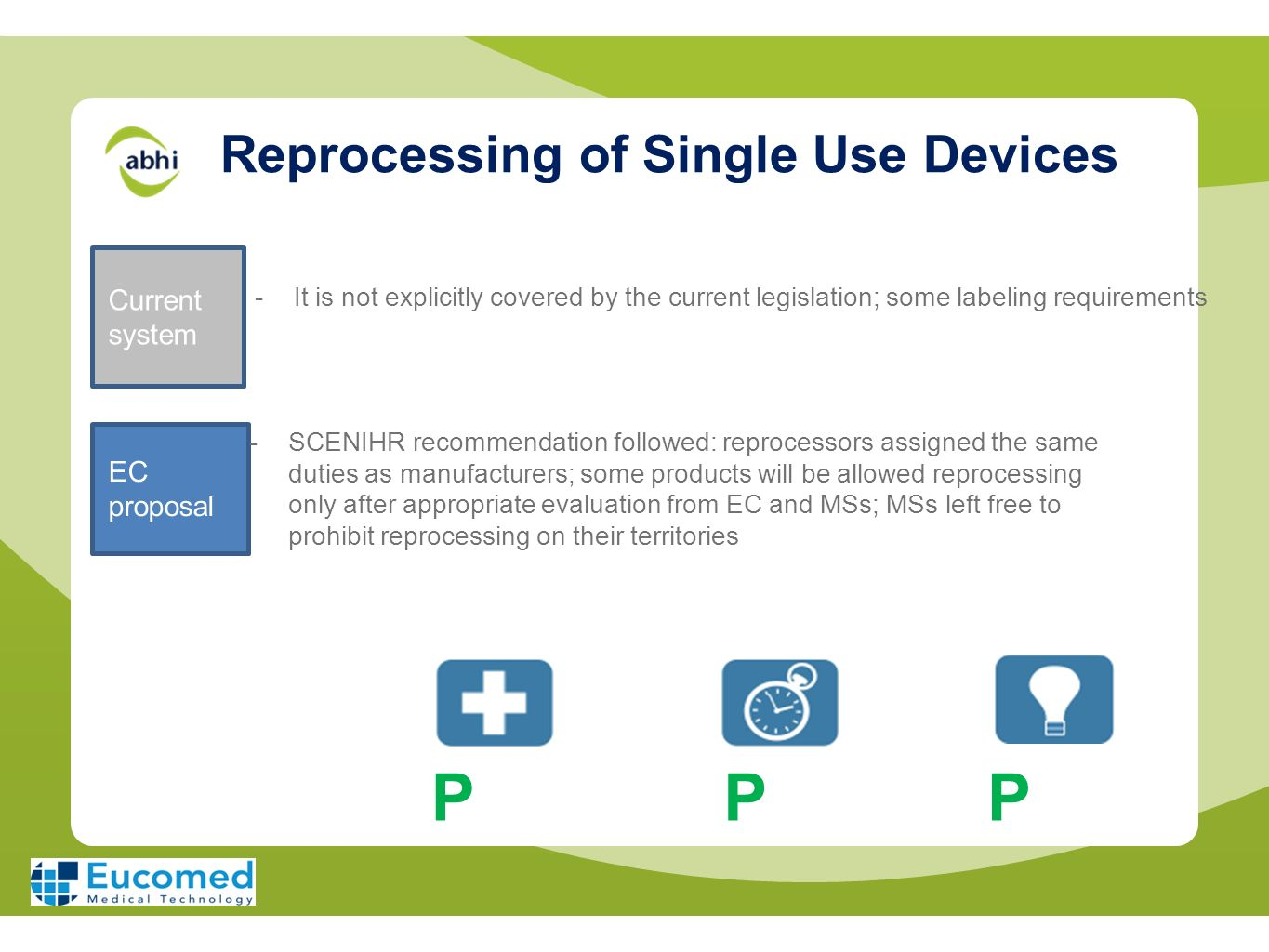 Reprocessing of Single Use Devices