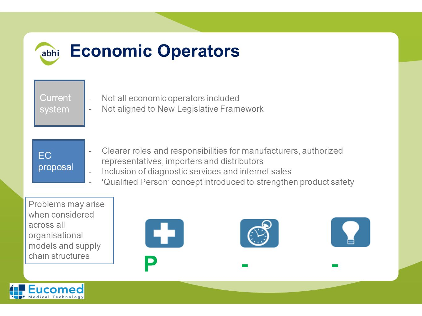 P - Economic Operators Current system EC proposal