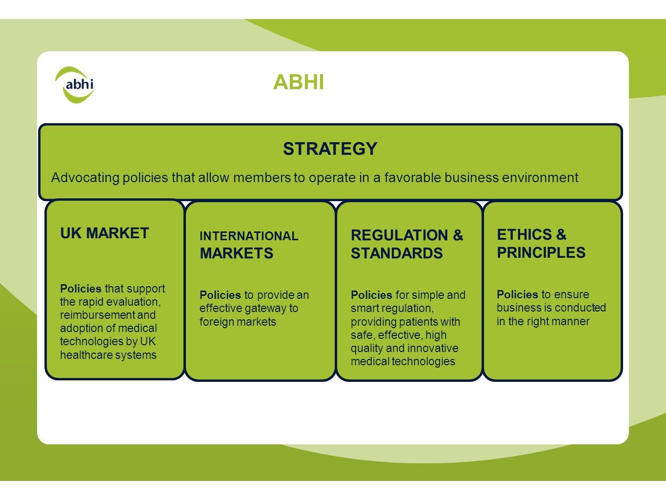 ABHI STRATEGY UK MARKET REGULATION & STANDARDS ETHICS & PRINCIPLES