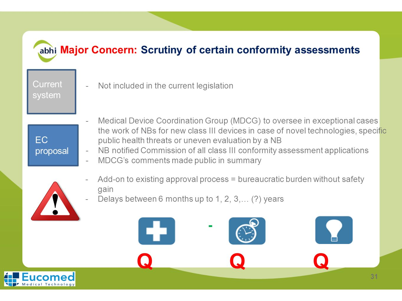 Major Concern: Scrutiny of certain conformity assessments