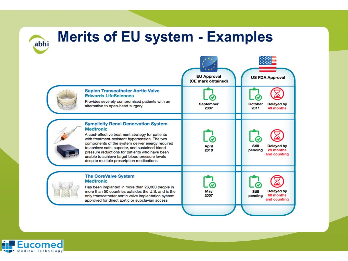 Merits of EU system - Examples