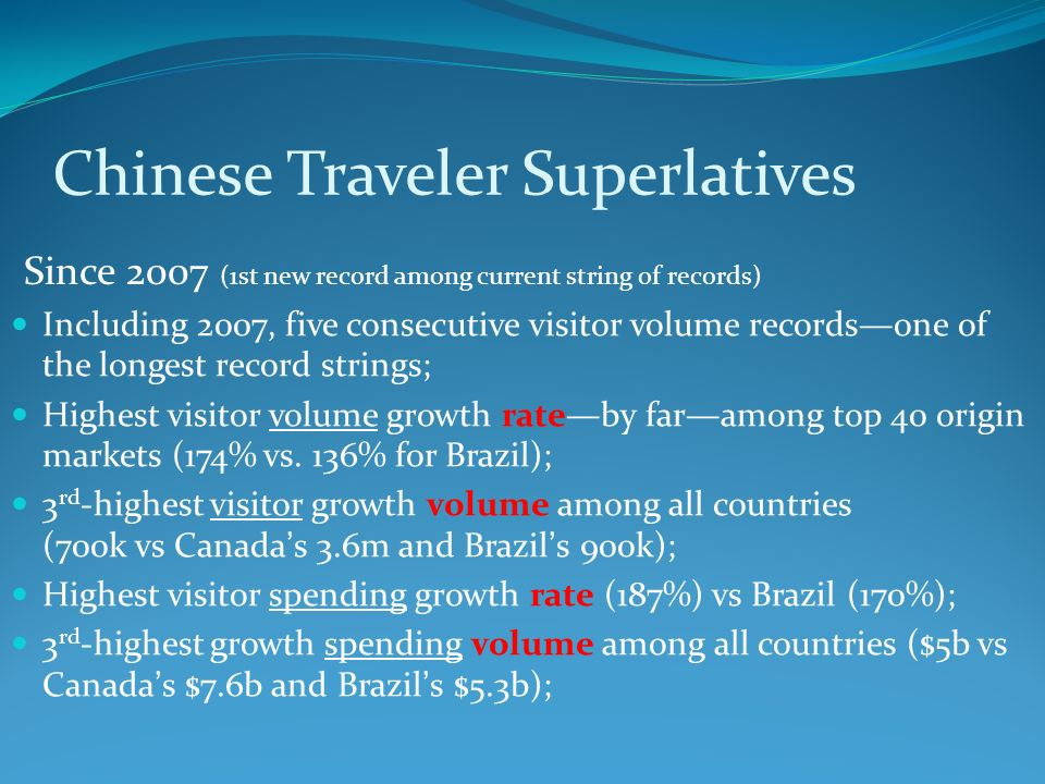 Chinese Traveler Superlatives