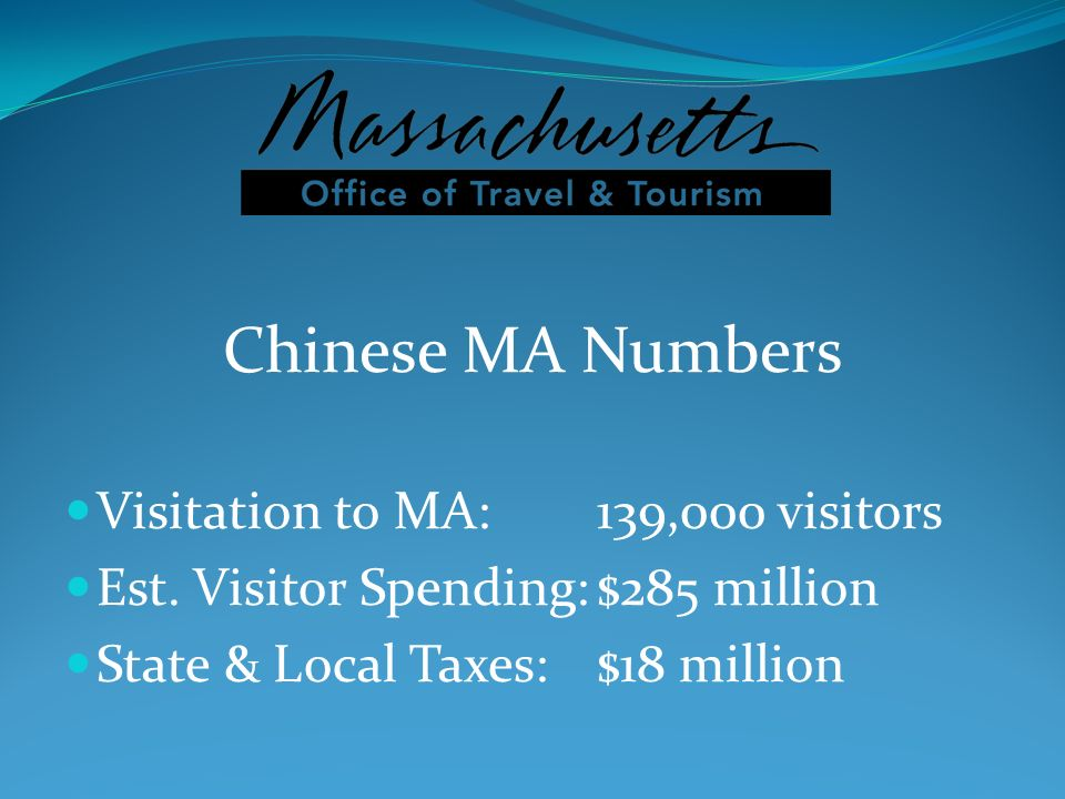 Chinese MA Numbers Visitation to MA: 139,000 visitors