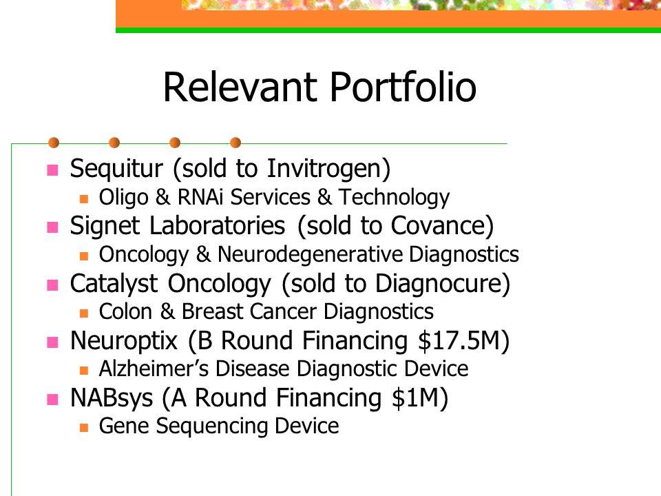 Relevant Portfolio Sequitur (sold to Invitrogen)