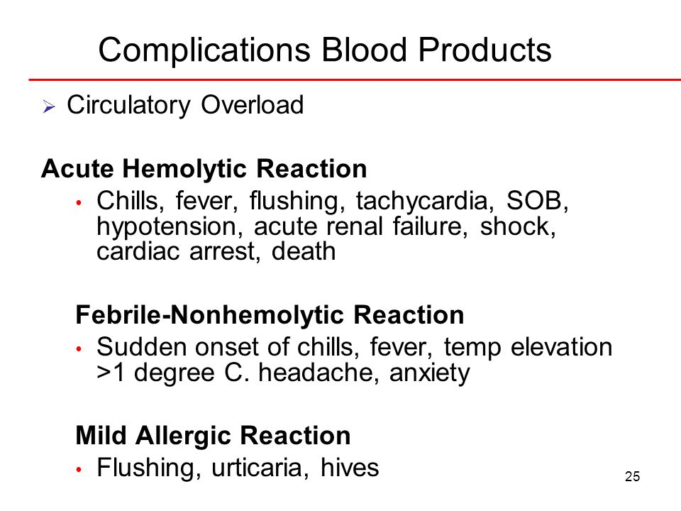 Complications Blood Products