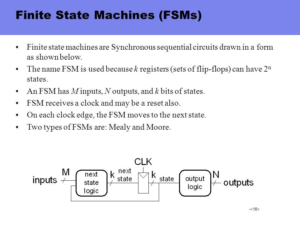 Finite State Machines (FSMs)