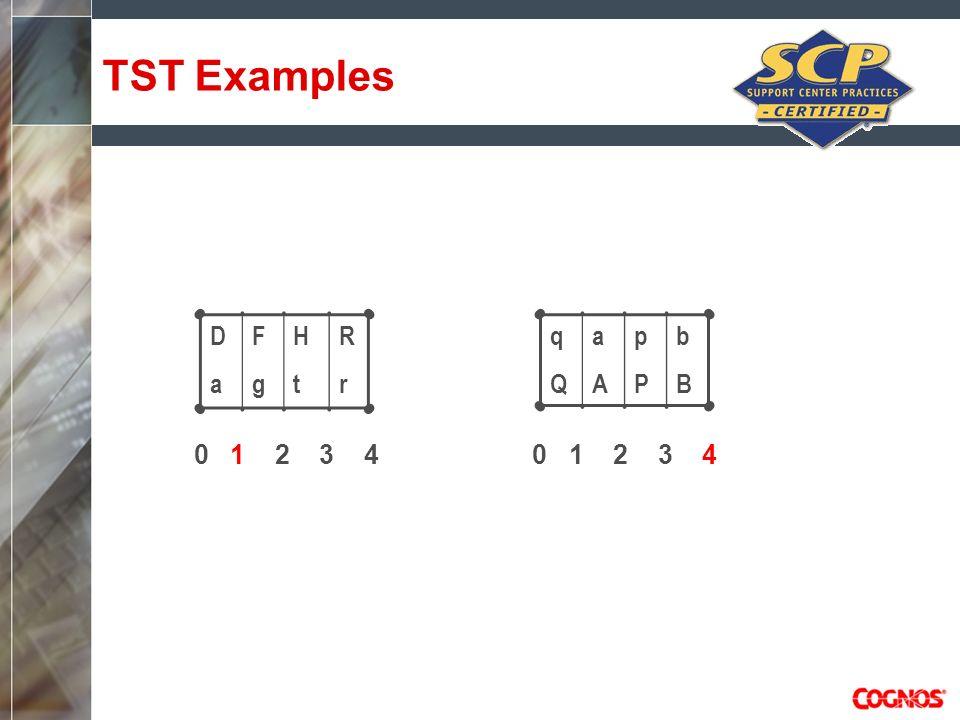 TST Examples D. a. F. g. H. t. R. r.