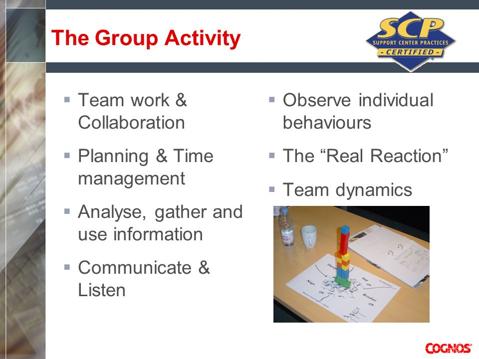 The Group Activity Team work & Collaboration