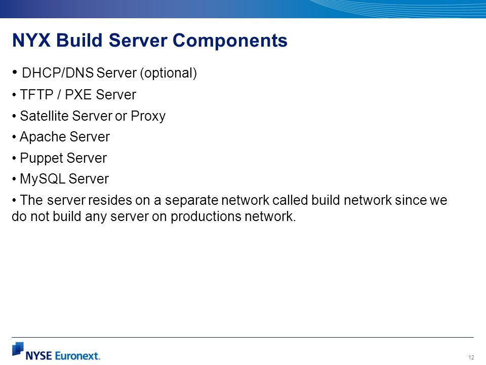 NYX Build Server Components