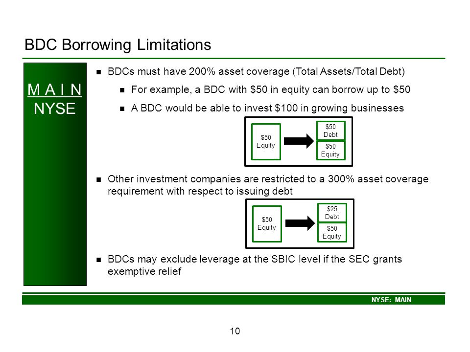BDC Borrowing Limitations