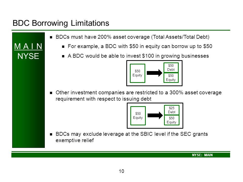 BDC Borrowing Limitations