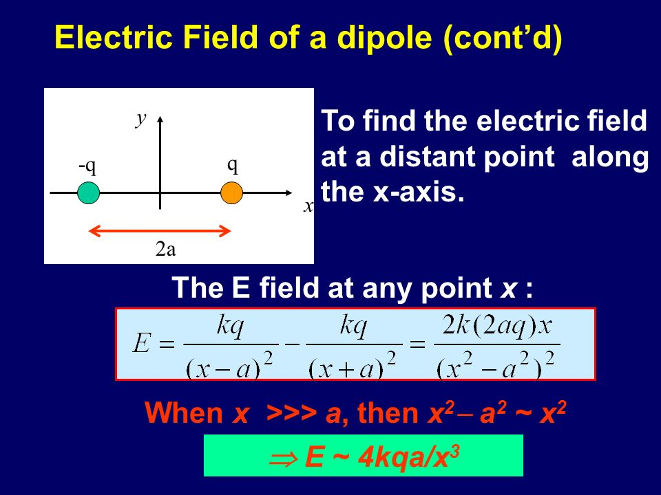 Electric Field of a dipole (cont'd)