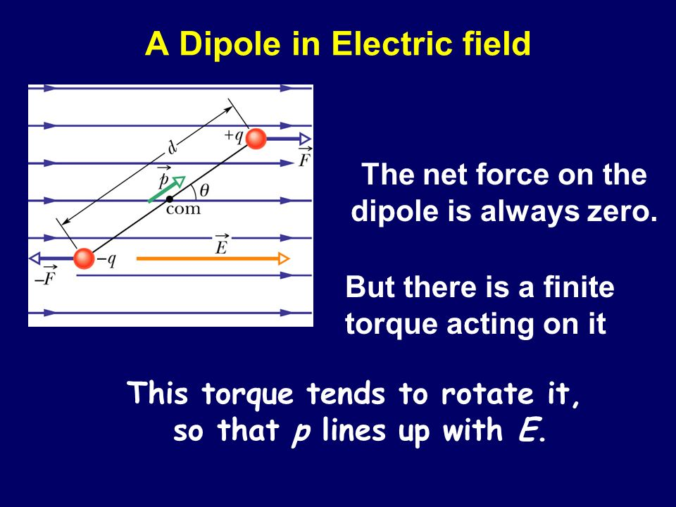 A Dipole in Electric field