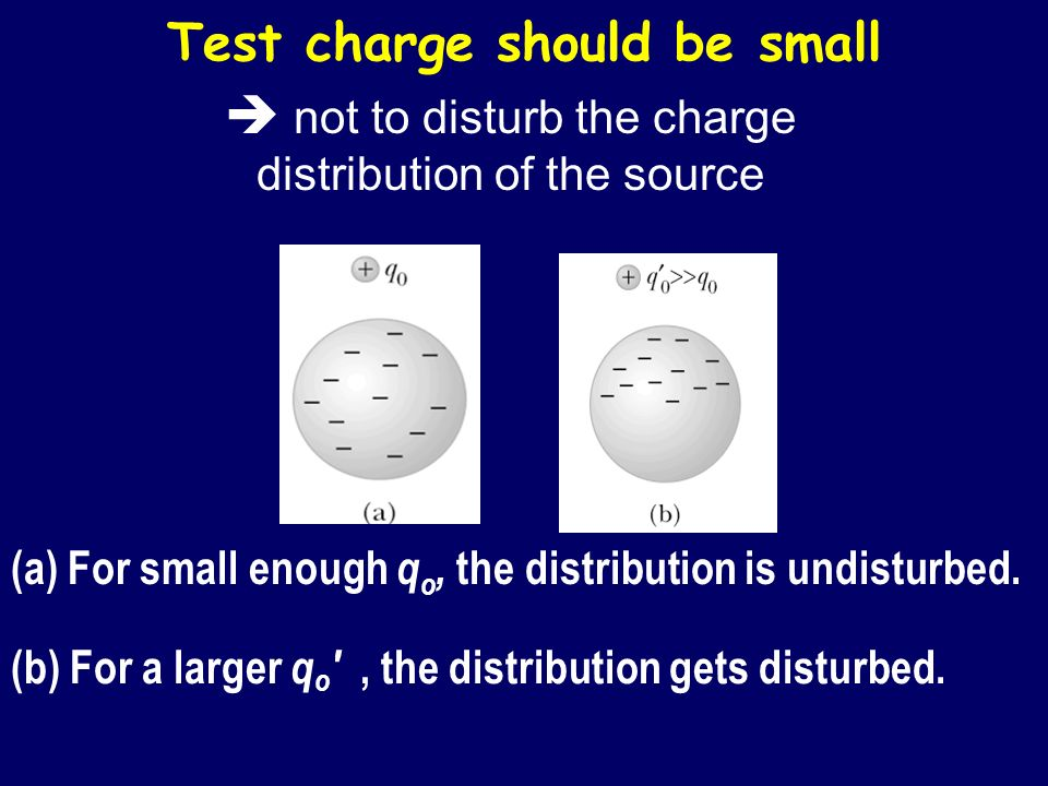 Test charge should be small